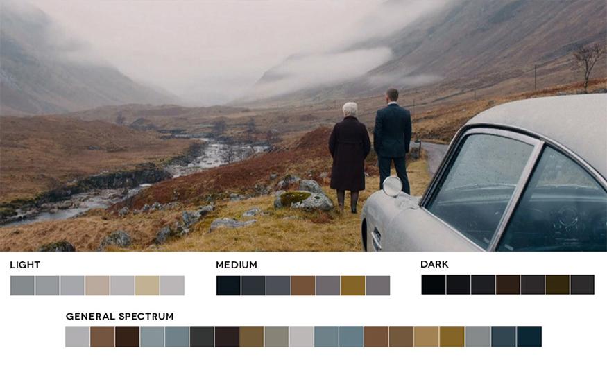 Για ποιο λόγο οι ταινίες έχουμε διαφορετικά χρώματα;